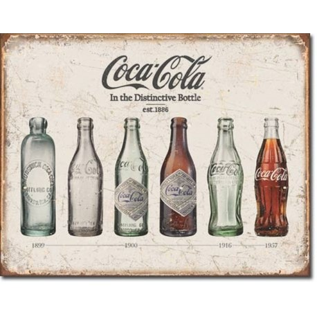 TIN SIGN COKE - Bottle Evolution